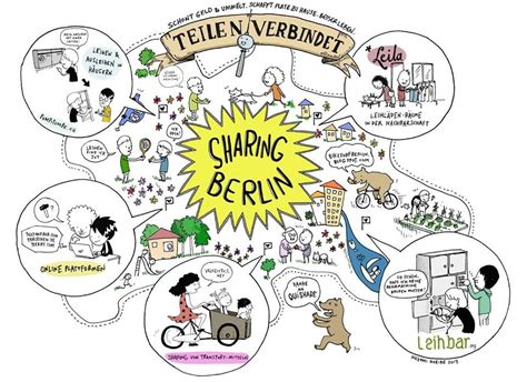 Collaborative Economy in Berlin: Your thoughts, please