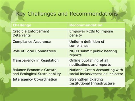 Environmental Compliance & Enforcement in India